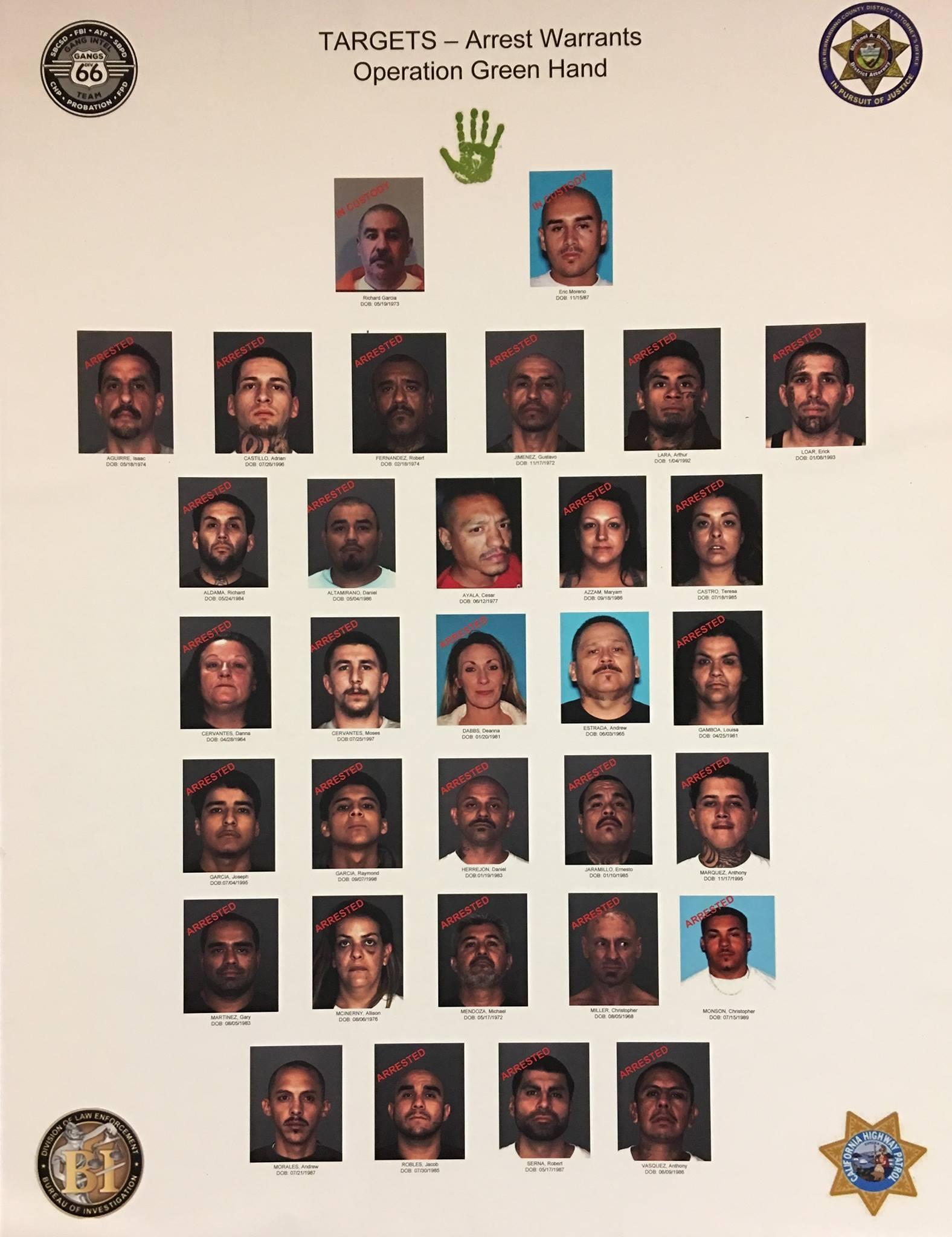 California DOJ Agents Crackdown on Gang Activity in San