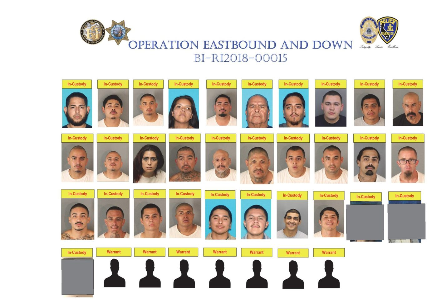 California DOJ Agents & Riverside Police Conduct Operation